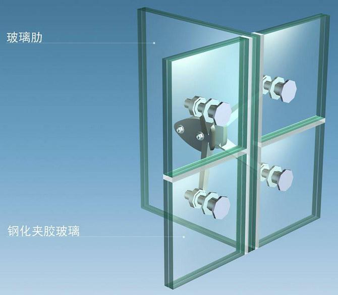 玻璃肋点支式幕墙是玻璃面板与支承结构均为